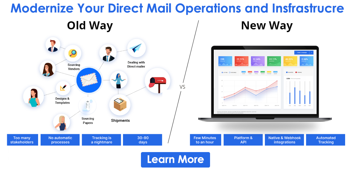 traditional vs automated direct mail